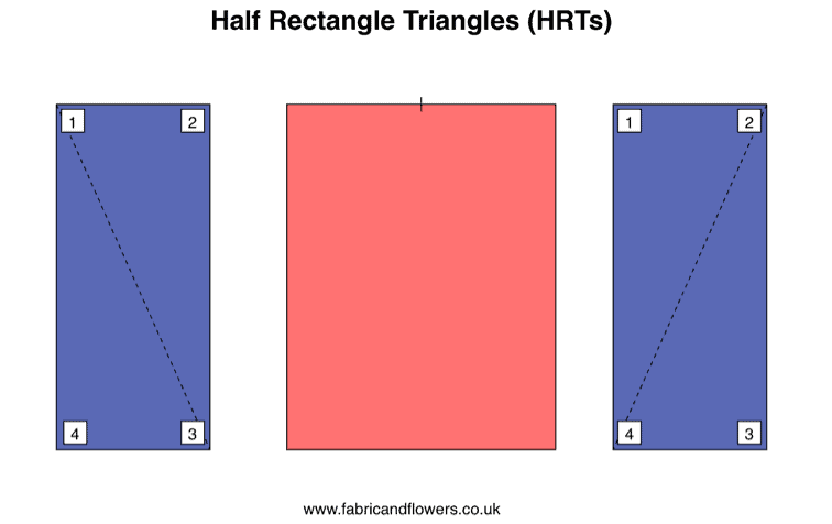 Half Rectangle Triangle Tips to make any size block!
